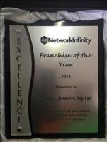 Business Broker Franchise with Network Infinity- Perth