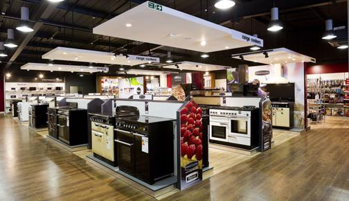 Industry-leading Retail Store with 7 Figure Sales Turnover